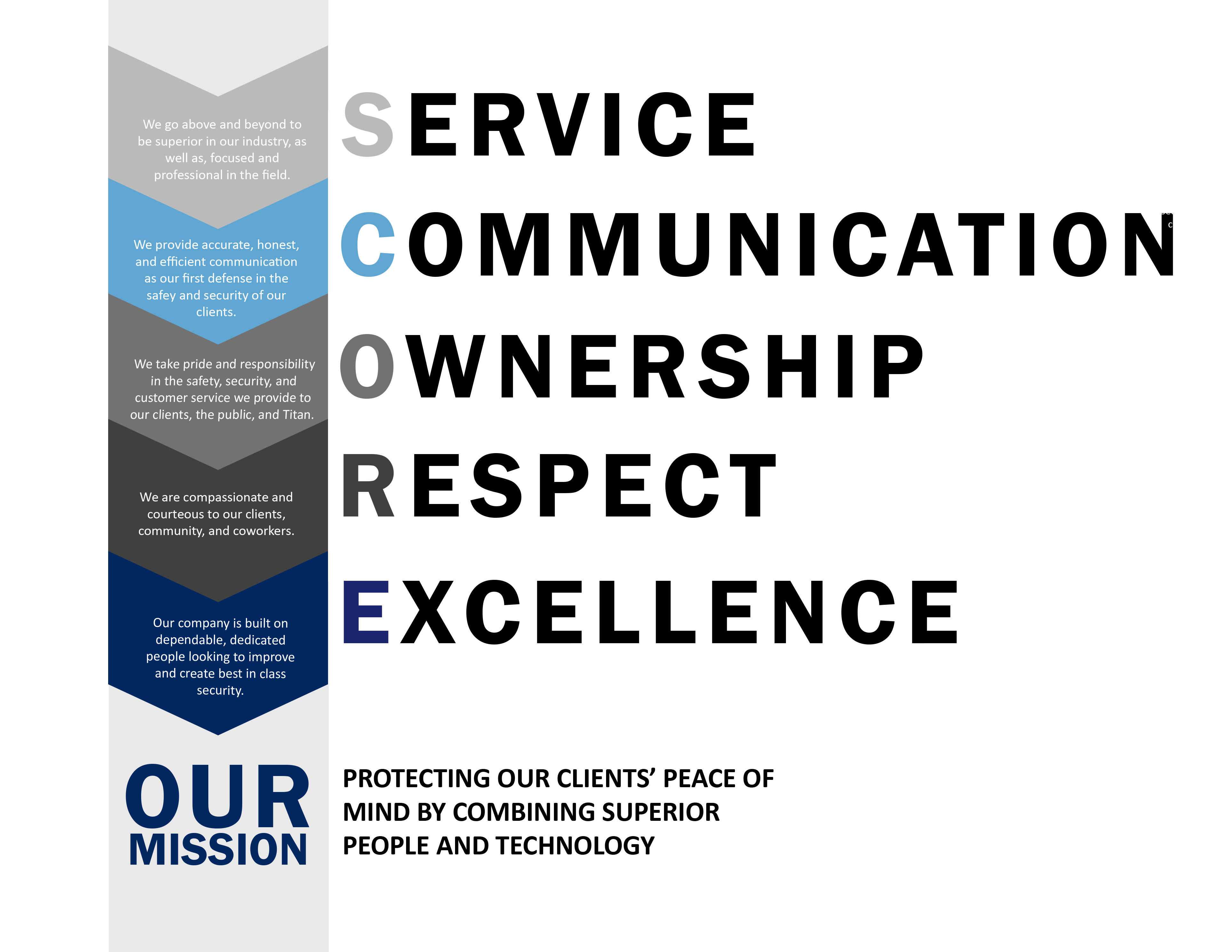 Core Values Graphic 7